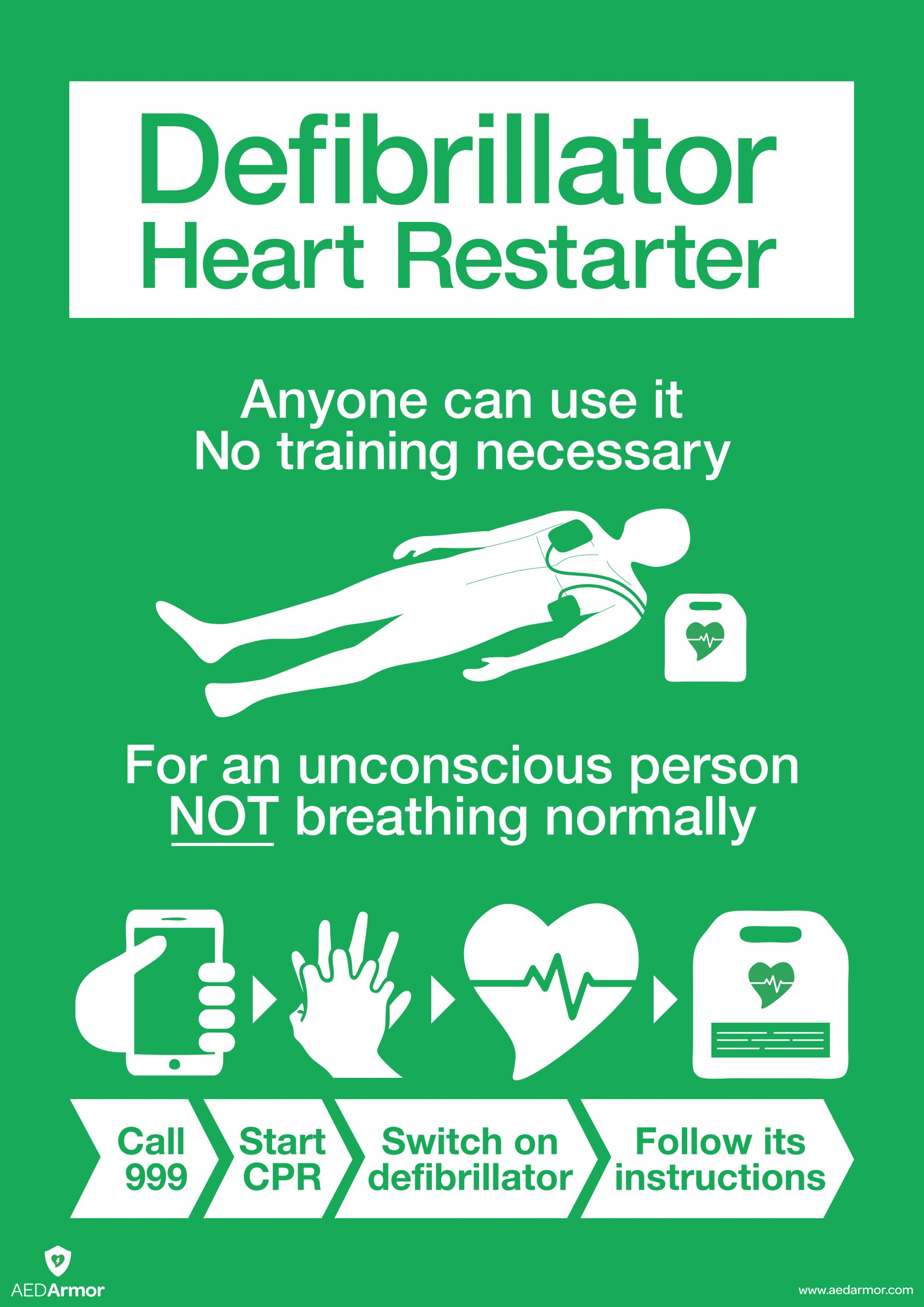 AED Armor A3 Defibrillator Poster BHF